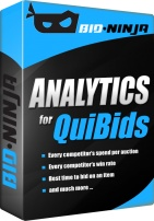Analytics for QuiBids